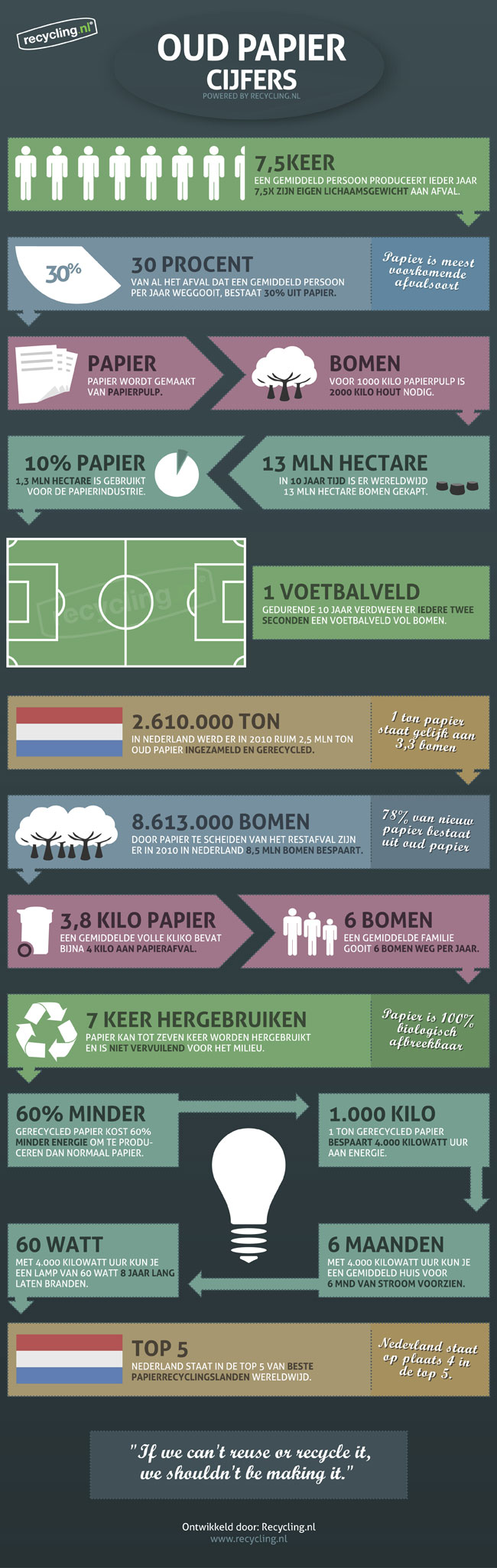 infographic-oud-papier-recycling-small