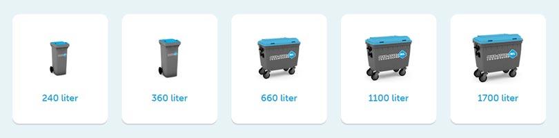 mkb-afval-rolcontainer-formaten